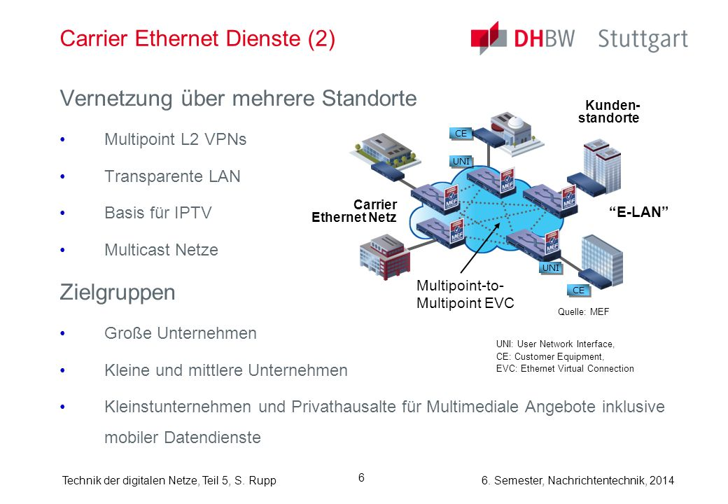 Carrier Ethernet Dienste (2)