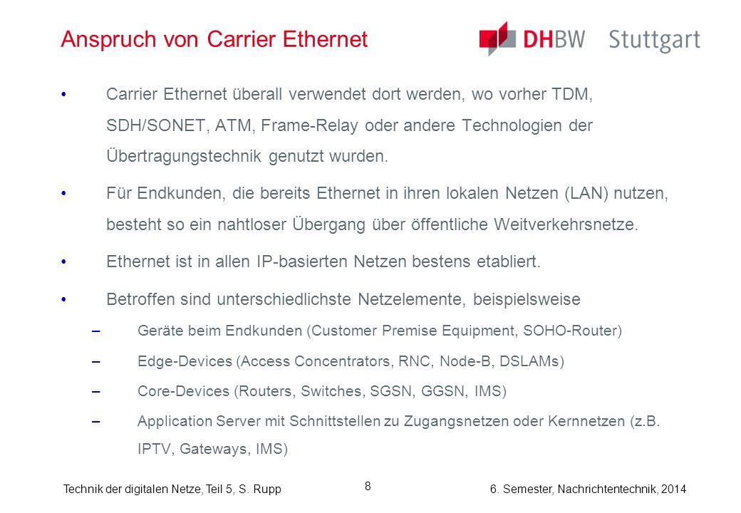 Anspruch von Carrier Ethernet