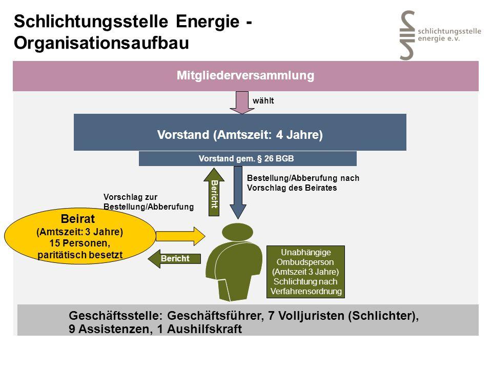 Schlichtungsstelle Energie - Organisationsaufbau