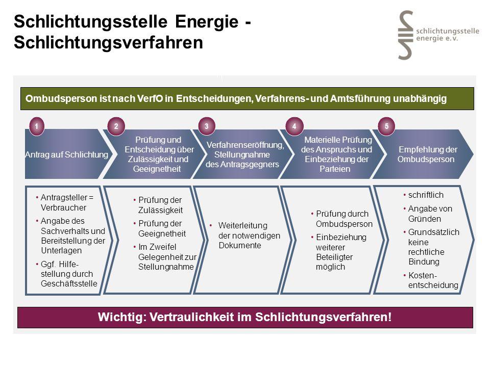 Schlichtungsstelle Energie - Schlichtungsverfahren