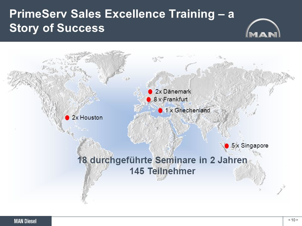 PrimeServ Sales Excellence Training – a Story of Success
