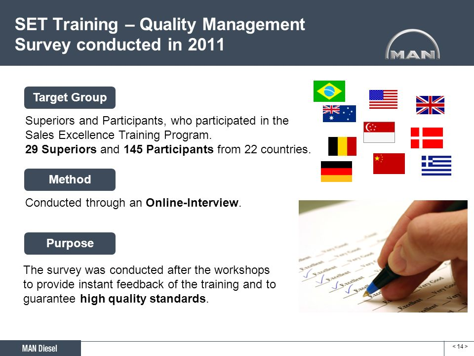 SET Training – Quality Management Survey conducted in 2011