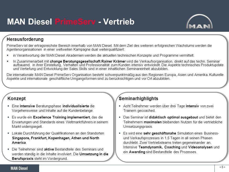MAN Diesel PrimeServ - Vertrieb