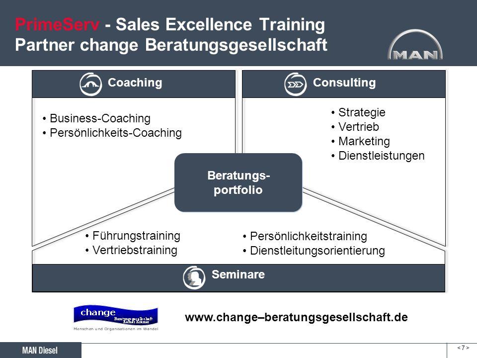 PrimeServ - Sales Excellence Training Partner change Beratungsgesellschaft