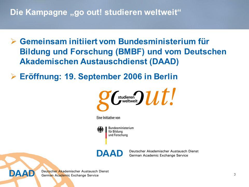 """Die Kampagne """"go out! studieren weltweit"""