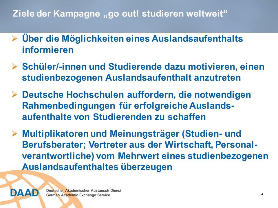 """Ziele der Kampagne """"go out! studieren weltweit"""