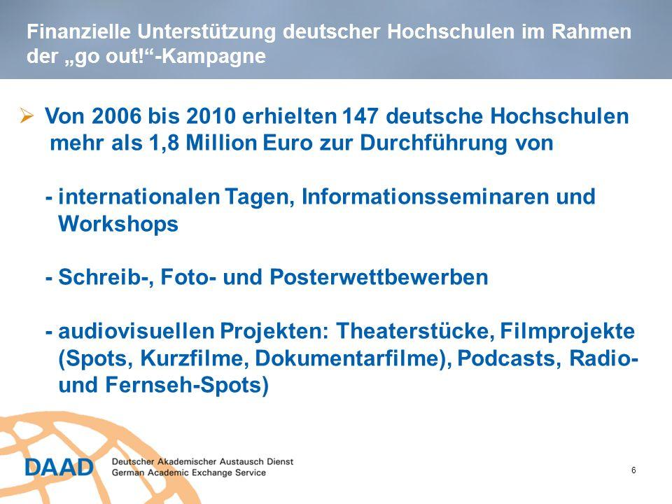 Von 2006 bis 2010 erhielten 147 deutsche Hochschulen