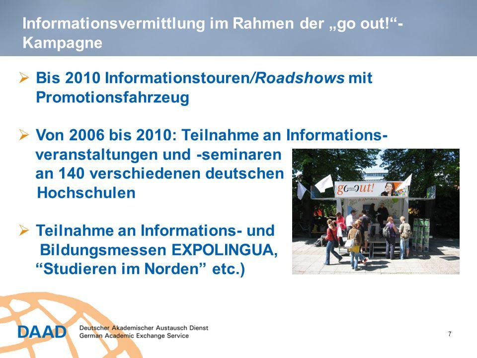 """Informationsvermittlung im Rahmen der """"go out! -Kampagne"""