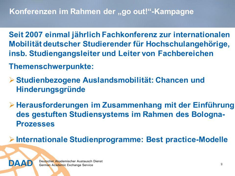 """Konferenzen im Rahmen der """"go out! -Kampagne"""