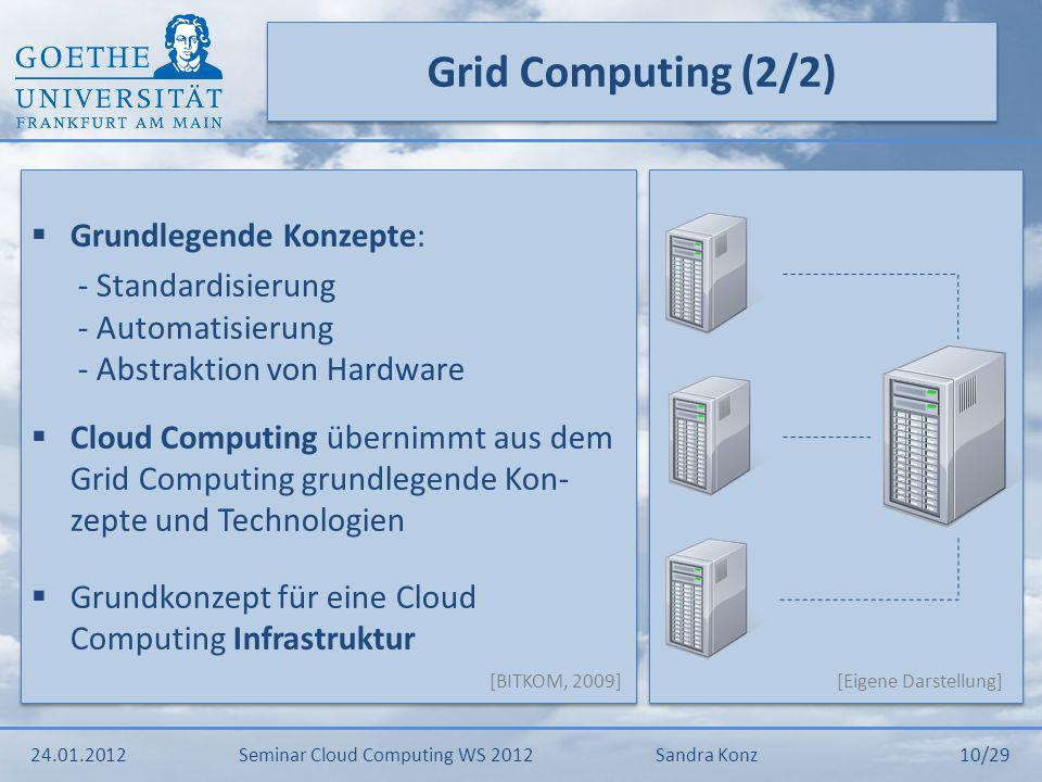 Grid Computing (2/2) Grundlegende Konzepte: - Standardisierung