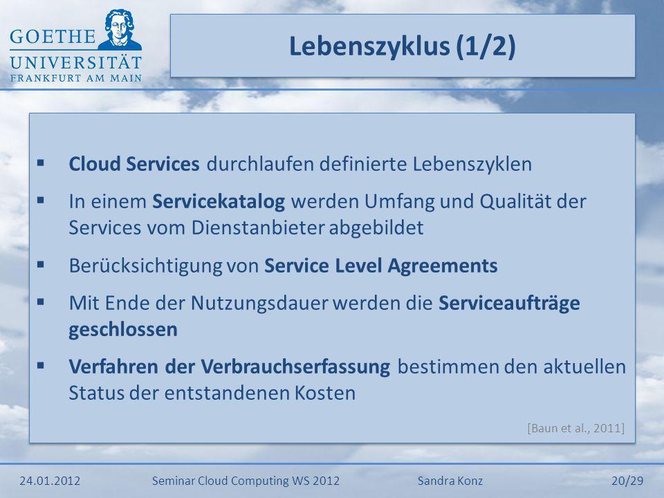 Lebenszyklus (1/2) Cloud Services durchlaufen definierte Lebenszyklen