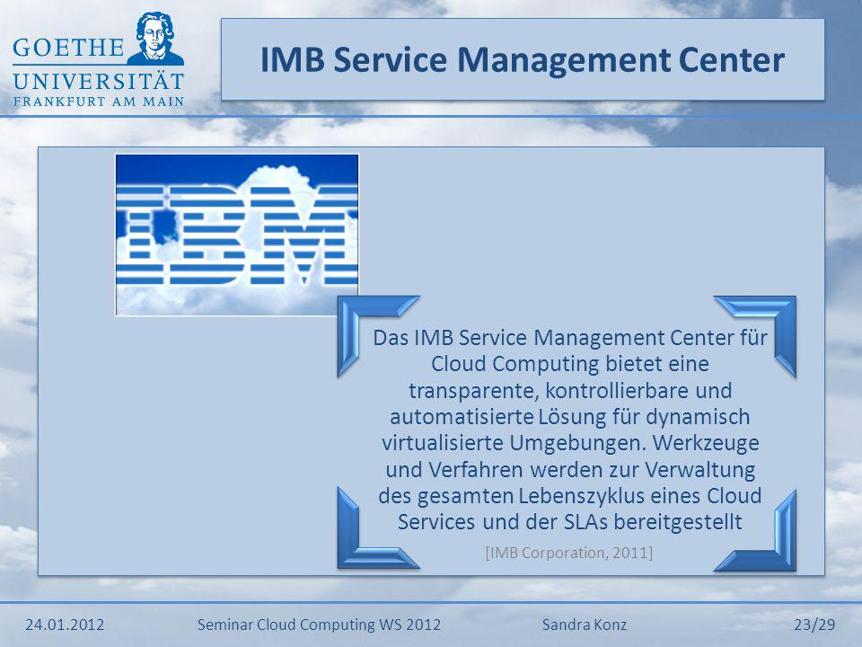 IMB Service Management Center