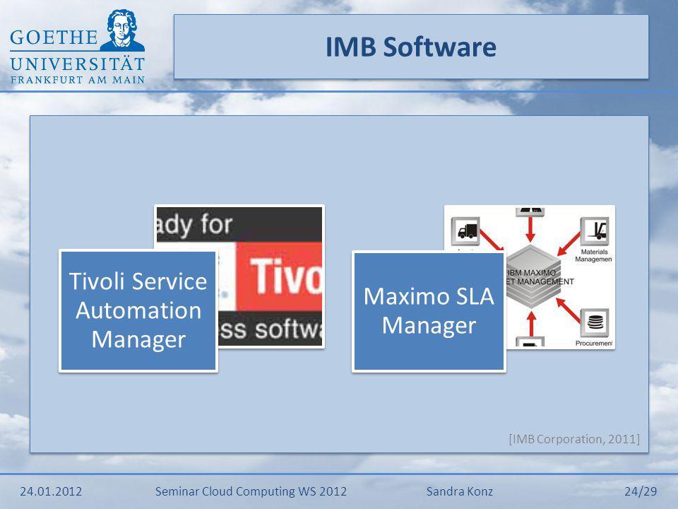 Tivoli Service Automation Manager