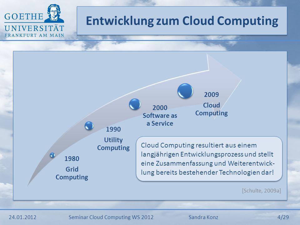Entwicklung zum Cloud Computing