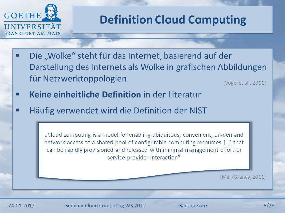 Definition Cloud Computing