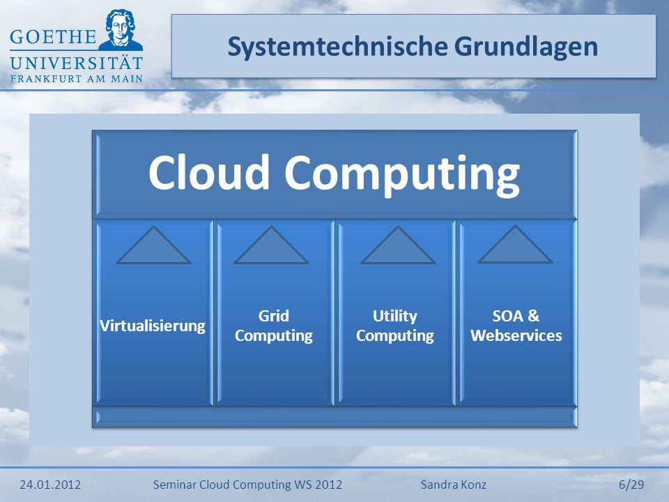 Systemtechnische Grundlagen
