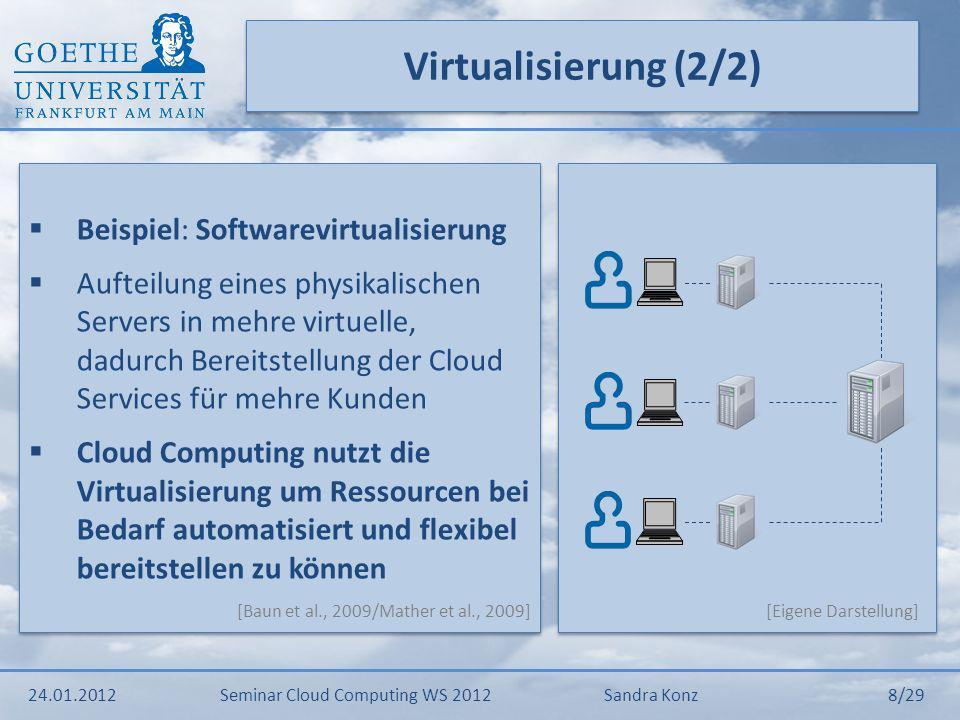Virtualisierung (2/2) Beispiel: Softwarevirtualisierung