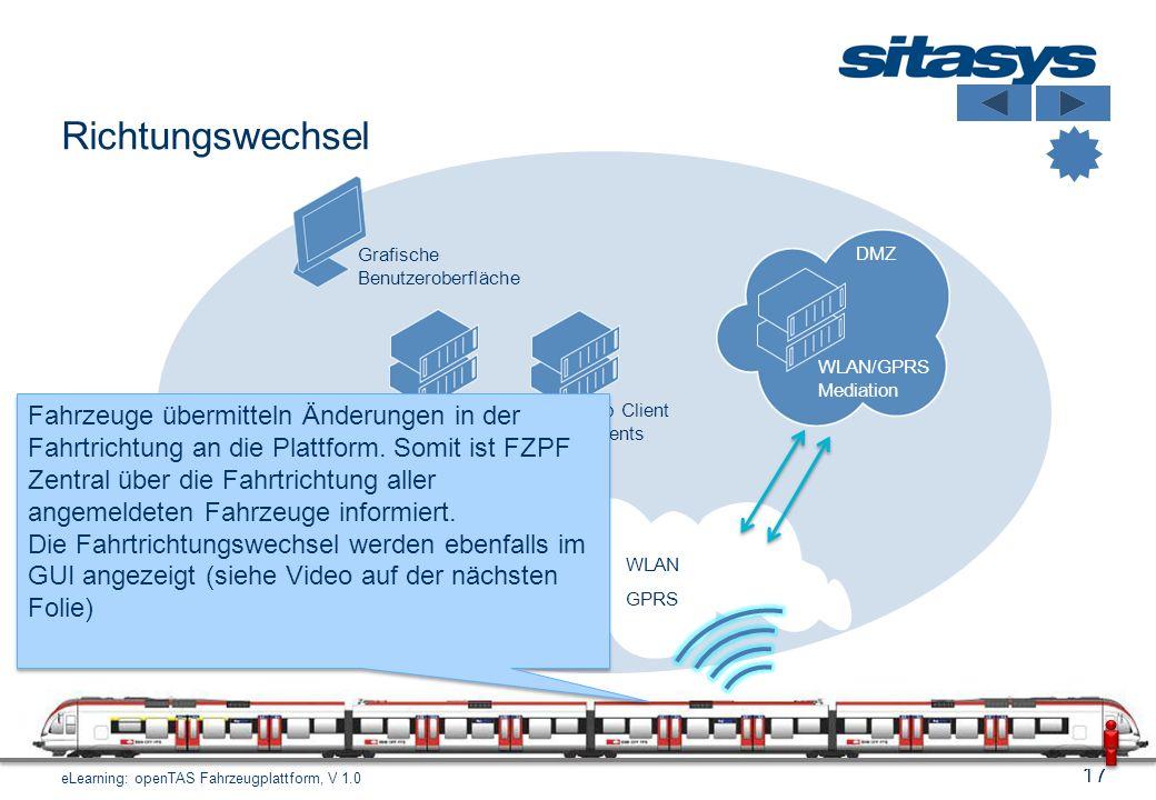 Richtungswechsel DMZ. WLAN/GPRS Mediation. Grafische Benutzeroberfläche.