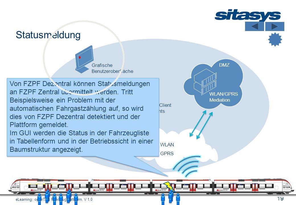 Statusmeldung DMZ. WLAN/GPRS Mediation. Grafische Benutzeroberfläche.