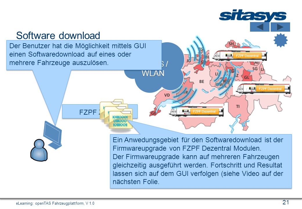 Software download GPRS / WLAN