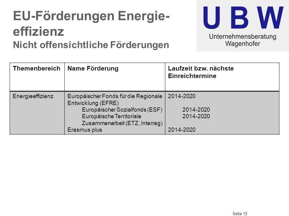 EU-Förderungen Energie-effizienz Nicht offensichtliche Förderungen