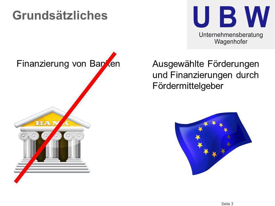 Grundsätzliches Finanzierung von Banken