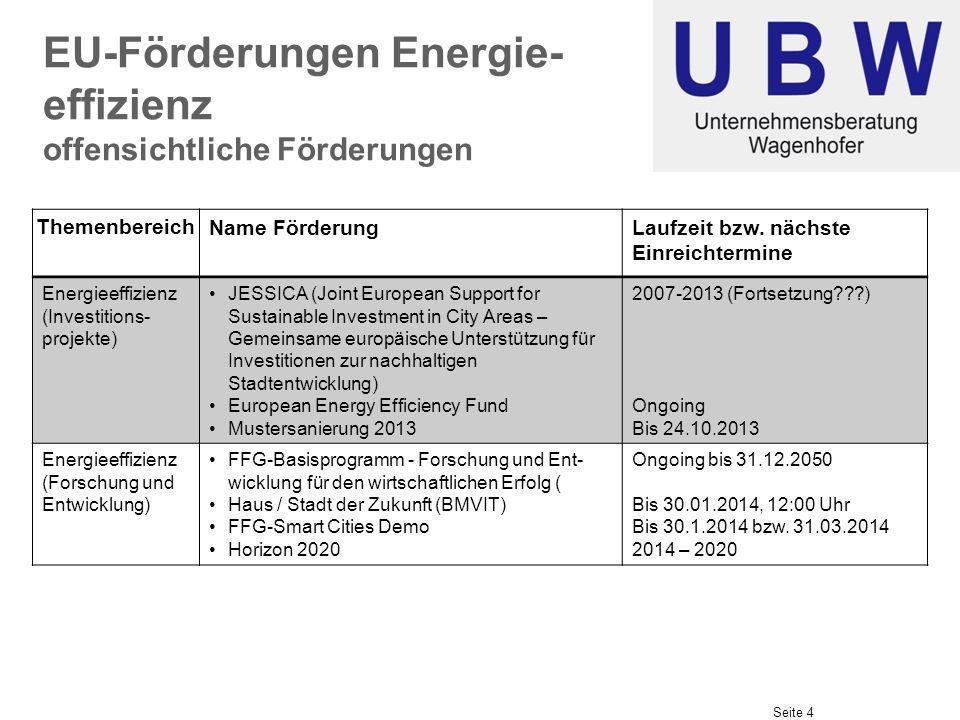 EU-Förderungen Energie-effizienz offensichtliche Förderungen