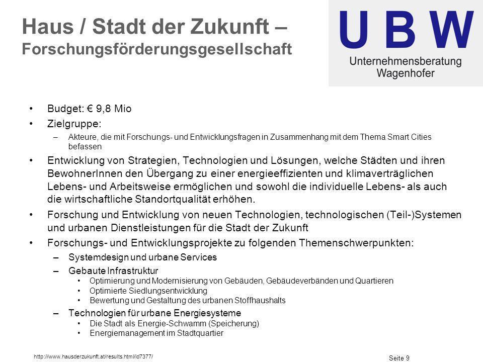 Haus / Stadt der Zukunft – Forschungsförderungsgesellschaft