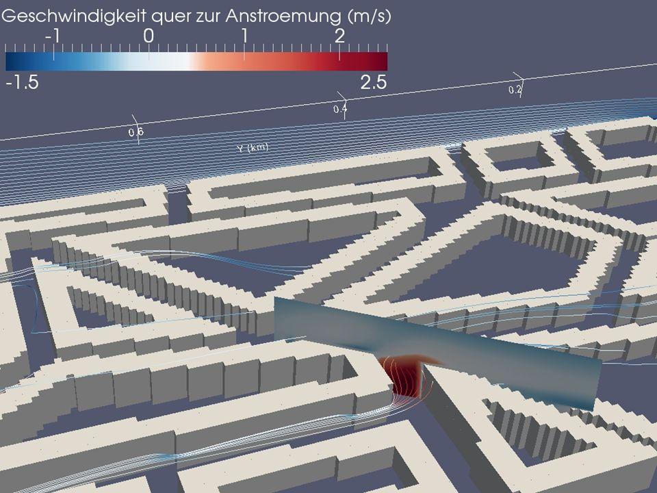 Beispiel 2 Windberechnung: Simulation der Strömung in einem Stadtteil