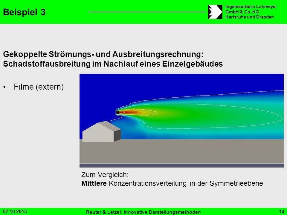 Beispiel 3 Gekoppelte Strömungs- und Ausbreitungsrechnung: Schadstoffausbreitung im Nachlauf eines Einzelgebäudes.
