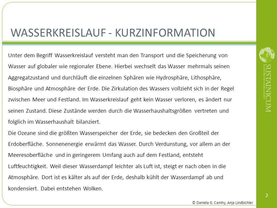 Wasserkreislauf - Kurzinformation