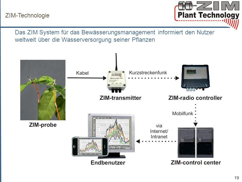 ZIM-Technologie Das ZIM System für das Bewässerungsmanagement informiert den Nutzer weltweit über die Wasserversorgung seiner Pflanzen.