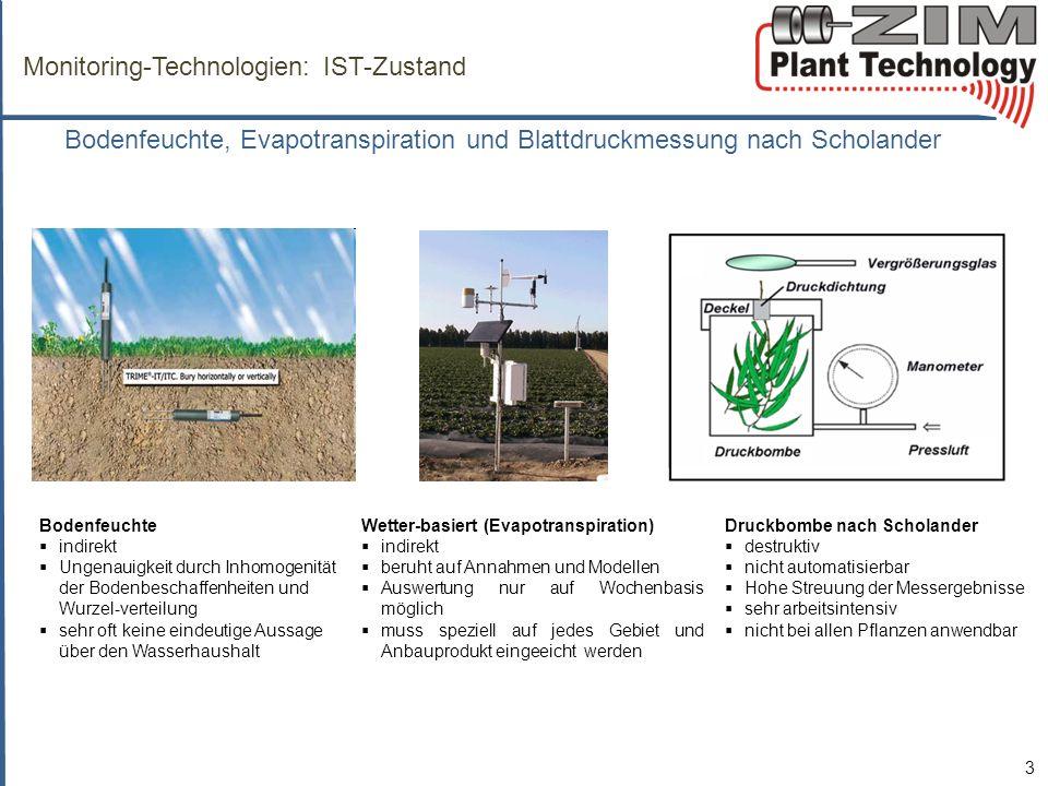 Monitoring-Technologien: IST-Zustand
