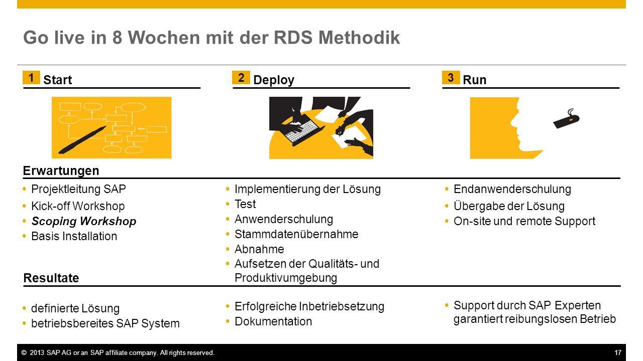 Go live in 8 Wochen mit der RDS Methodik