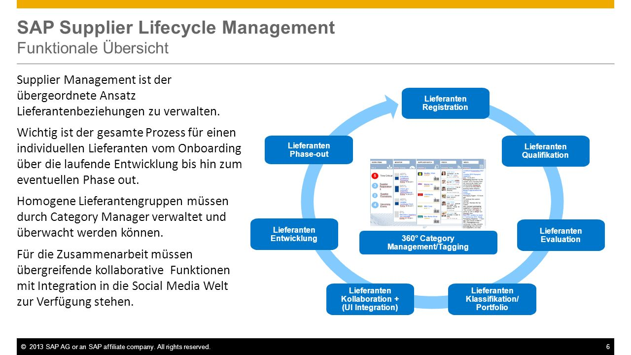 SAP Supplier Lifecycle Management Funktionale Übersicht