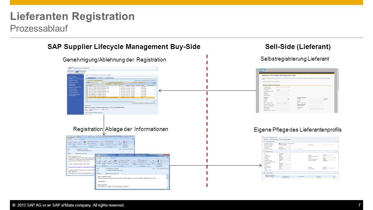 Lieferanten Registration Prozessablauf