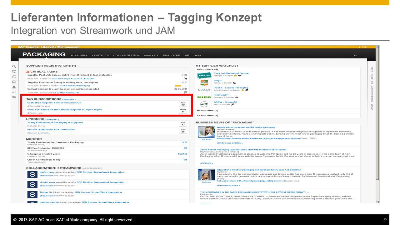 Lieferanten Informationen – Tagging Konzept Integration von Streamwork und JAM