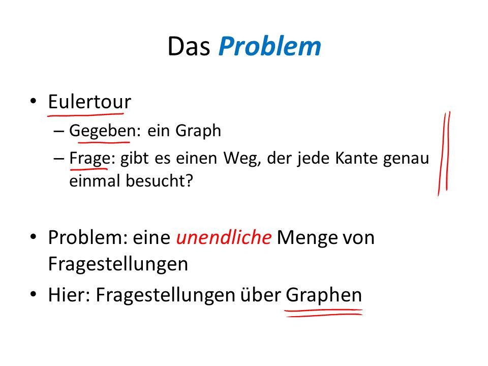 Das Problem Eulertour. Gegeben: ein Graph. Frage: gibt es einen Weg, der jede Kante genau einmal besucht