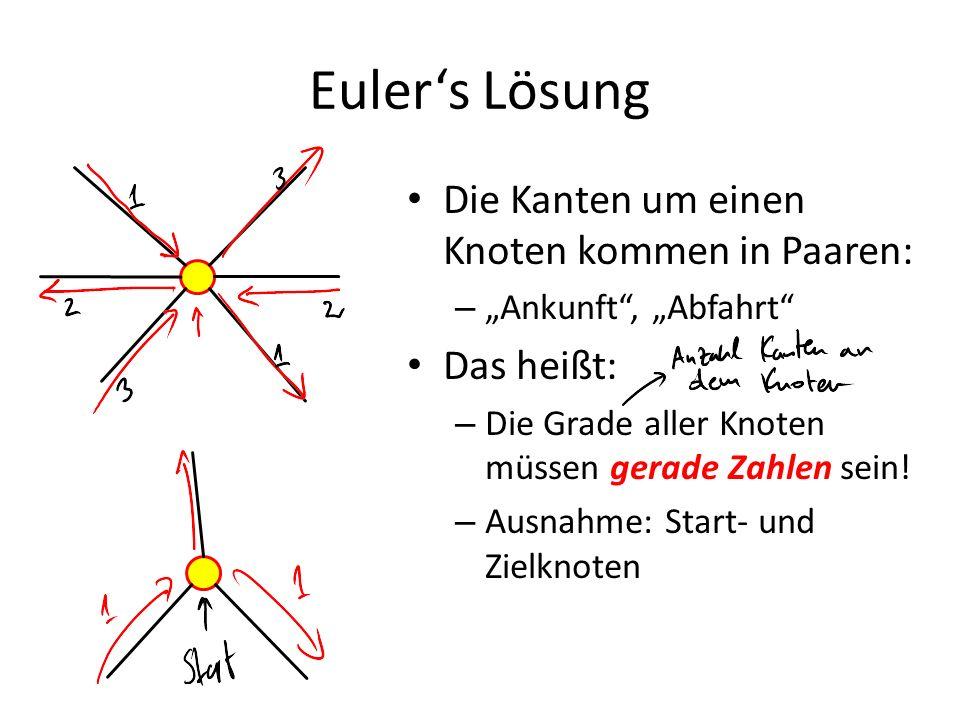 Euler's Lösung Die Kanten um einen Knoten kommen in Paaren: Das heißt:
