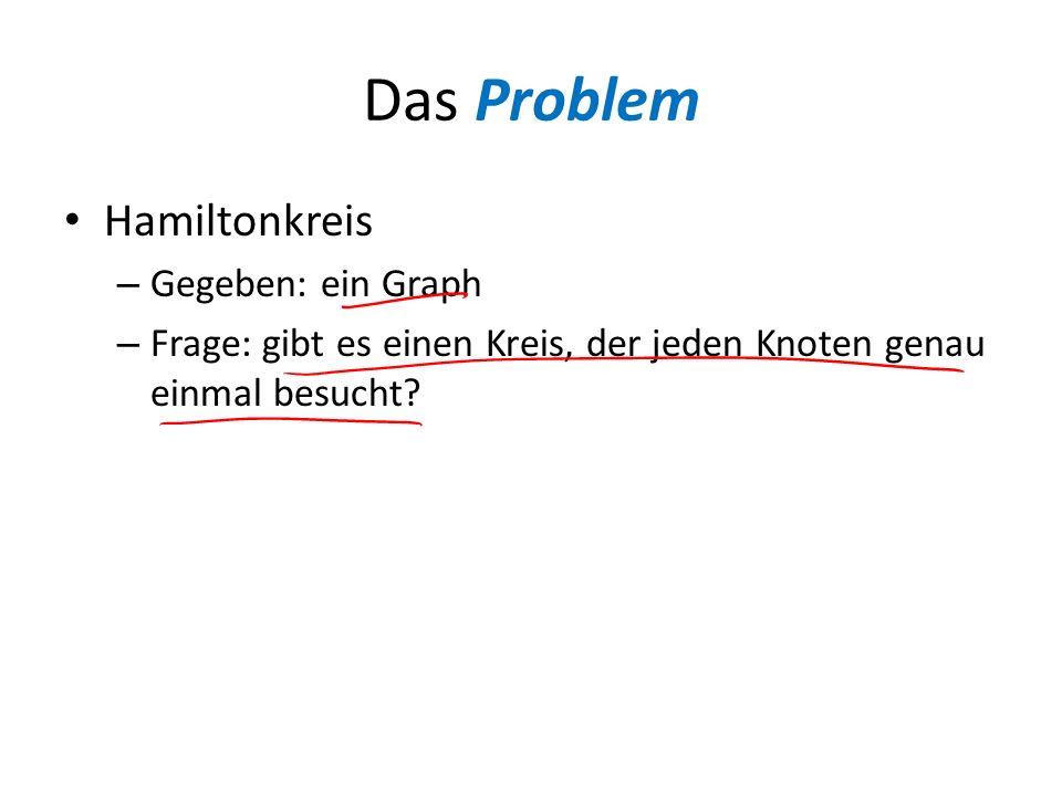 Das Problem Hamiltonkreis Gegeben: ein Graph