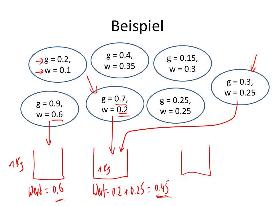 Beispiel g = 0.4, w = 0.35 g = 0.15, w = 0.3 g = 0.2, w = 0.1