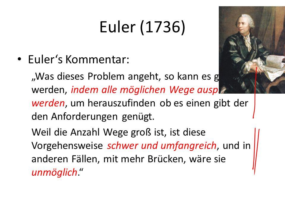 Euler (1736) Euler's Kommentar: