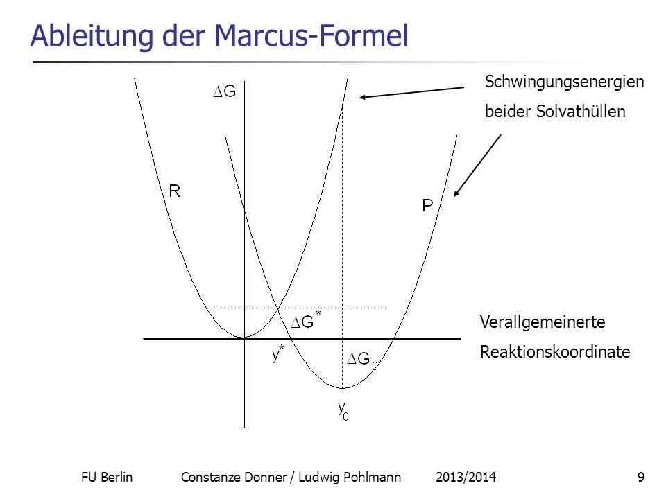 Ableitung der Marcus-Formel