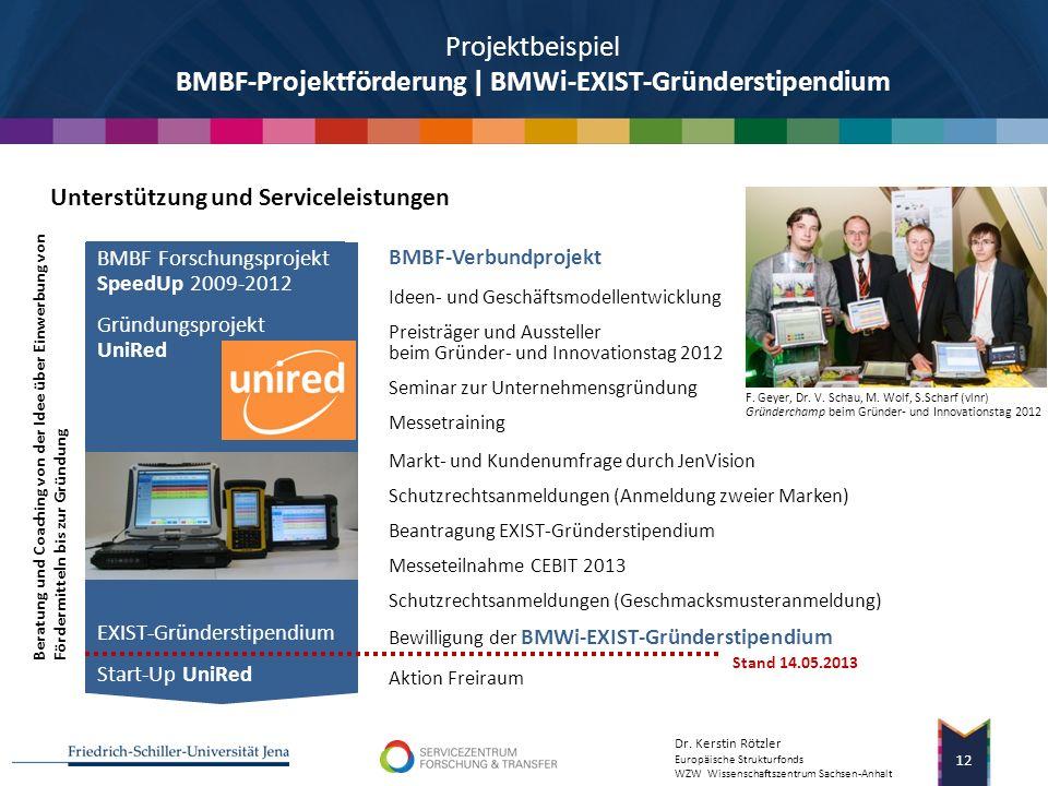 Projektbeispiel BMBF-Projektförderung | BMWi-EXIST-Gründerstipendium