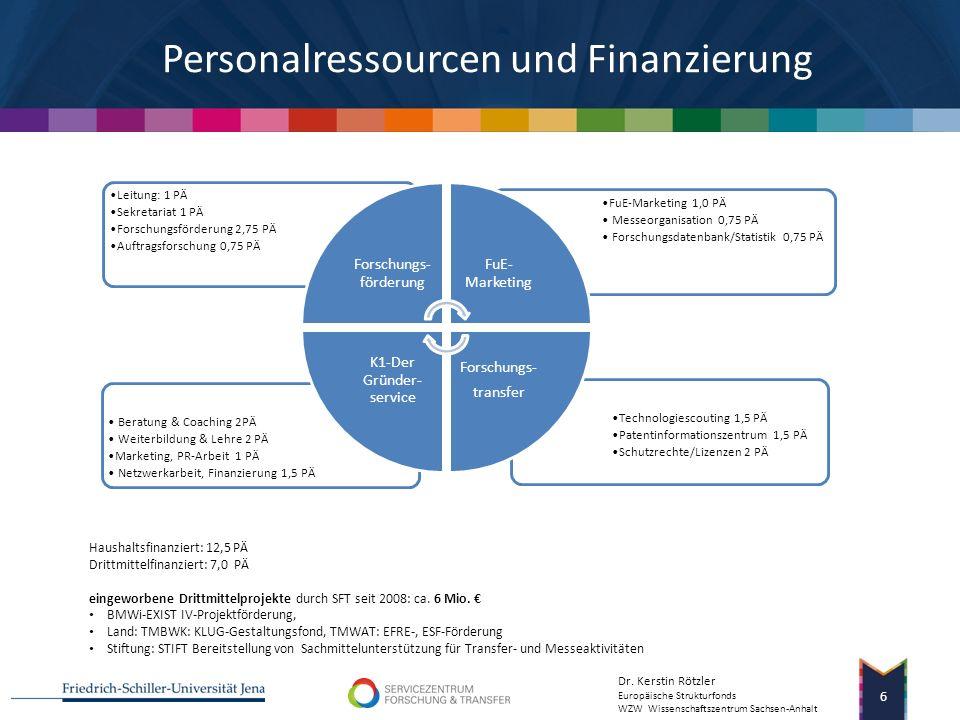 Personalressourcen und Finanzierung