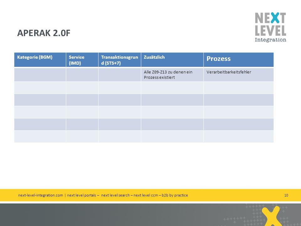 APERAK 2.0F Prozess Kategorie (BGM) Service (IMD)
