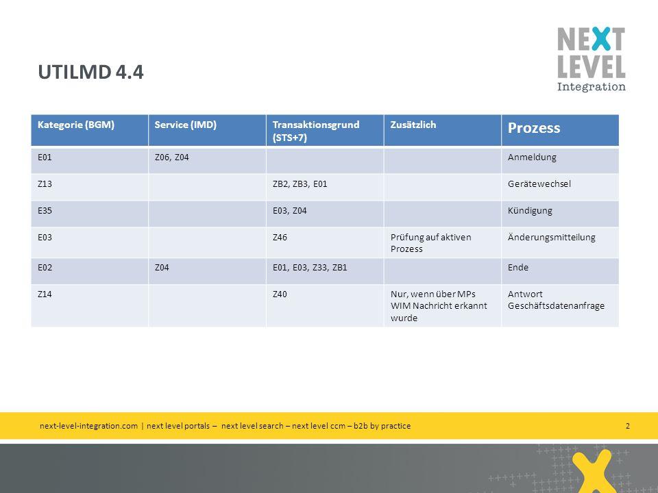 UTILMD 4.4 Prozess Kategorie (BGM) Service (IMD)