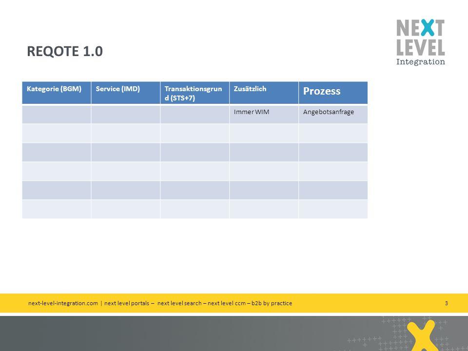 REQOTE 1.0 Prozess Kategorie (BGM) Service (IMD)