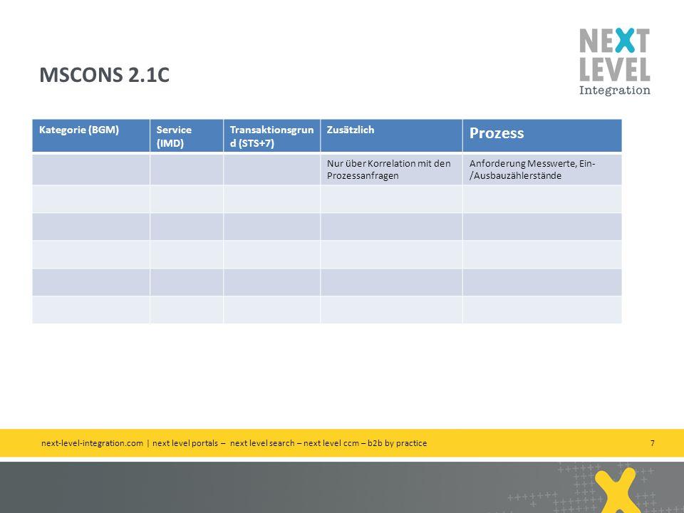 MSCONS 2.1C Prozess Kategorie (BGM) Service (IMD)