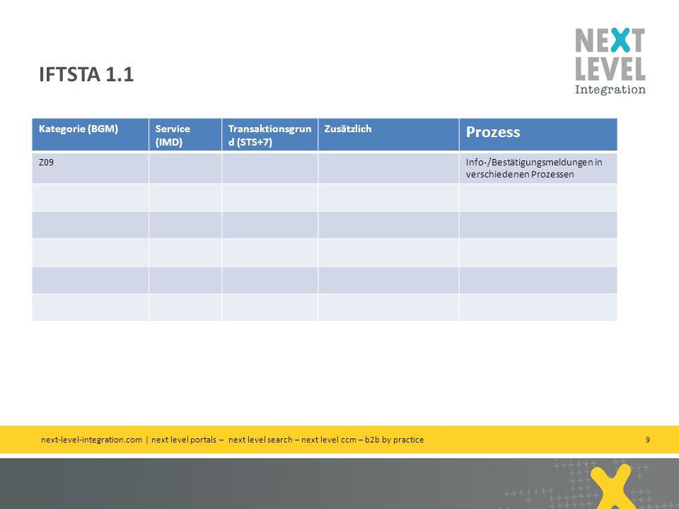 IFTSTA 1.1 Prozess Kategorie (BGM) Service (IMD)